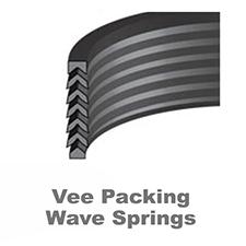 Vee Packing Wave Springs